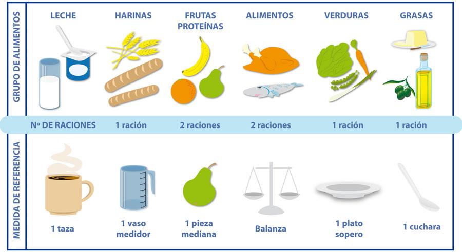 La Diabetes | Revista Diabetes